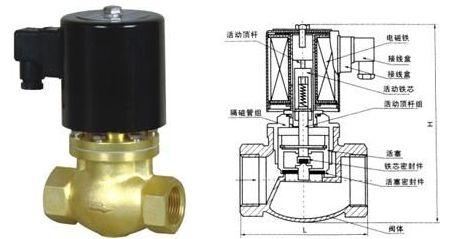 ZQDF蒸汽电磁阀结构图片