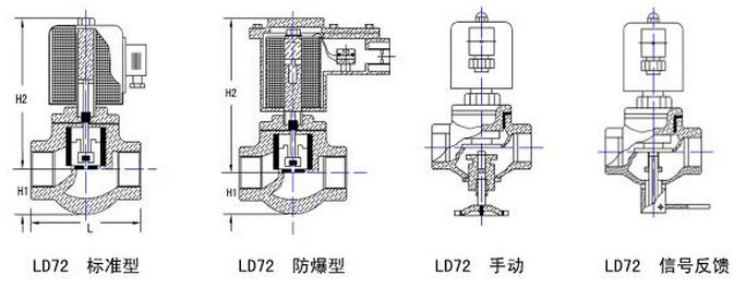 ZCE活塞式出口电磁阀结构图片