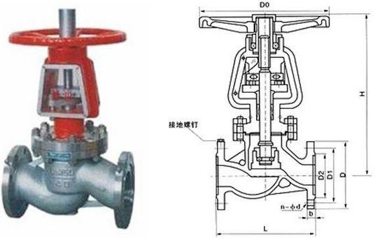 氧气截止阀结构图片