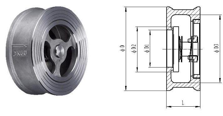 H71W对夹升降式止回阀是指依靠介质本身流动而自动开、闭阀瓣,用来防止介质倒流的阀门,又称逆止阀、单向阀、逆流阀、和背压阀。止回阀属于一种自动阀门,其主要作用是防止介质倒流、防止泵及驱动电动机反转,以及容器介质的泄放。止回阀还可用于给其中的压力可能升至超过系统压的辅助系统提供补给的管路上。止回阀主要可分为旋启式止回阀(依重心旋转)与升降式止回阀(沿轴线移动)。本类阀门在管道中一般应当水平安装。