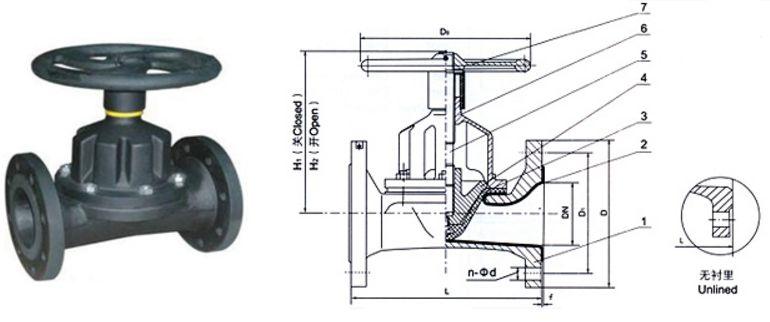 G46J直通式隔膜阀结构图片