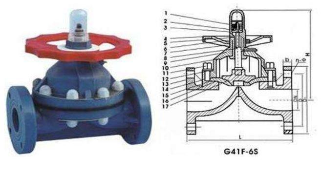 G41F塑料隔膜阀结构图片