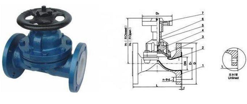 G41W无衬里隔膜阀结构图片