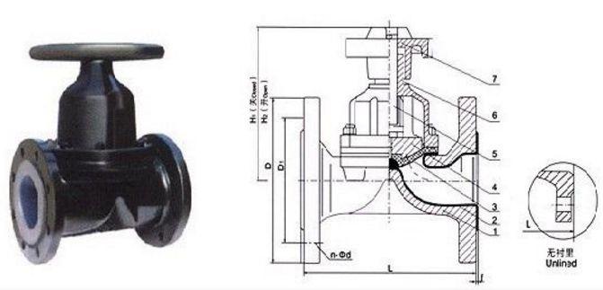 EG41J英标隔膜阀结构图片